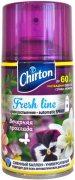Купить Chirton освежитель воздуха сменный баллон универсальный 250мл Вечерняя прохлада
